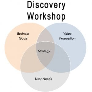 web-discovery-workshop